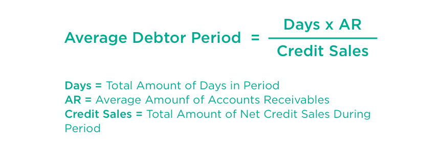 SME Average Debtor Period | Moula Good Business www.moula.com.au